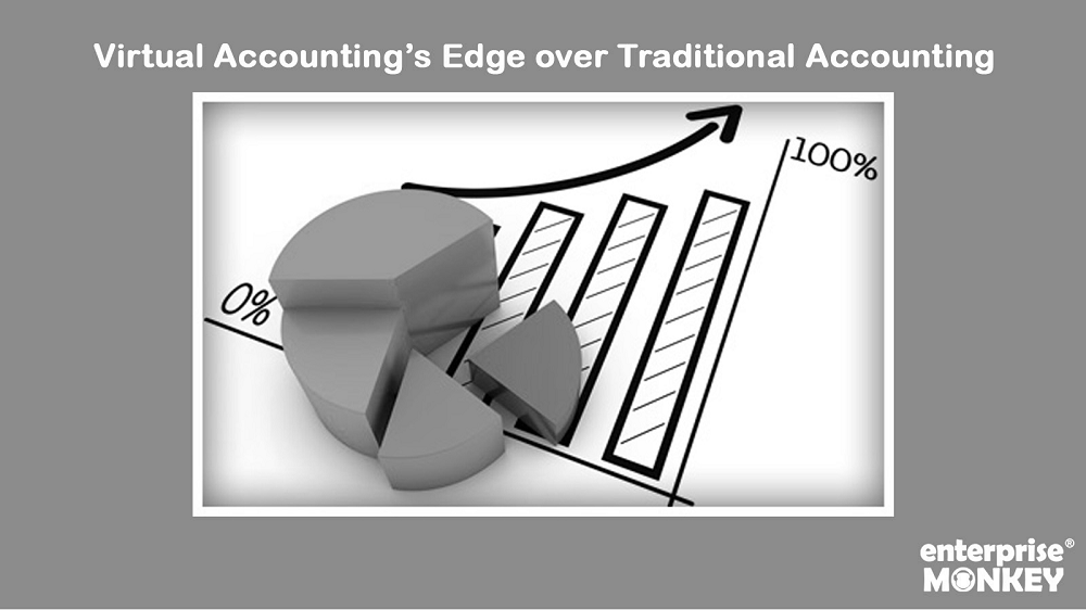 VirtualAccounting_bw