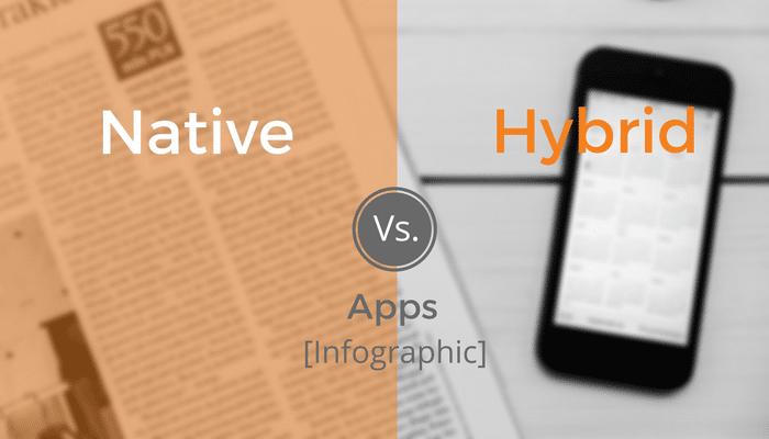 Native vs hybrid apps infographic