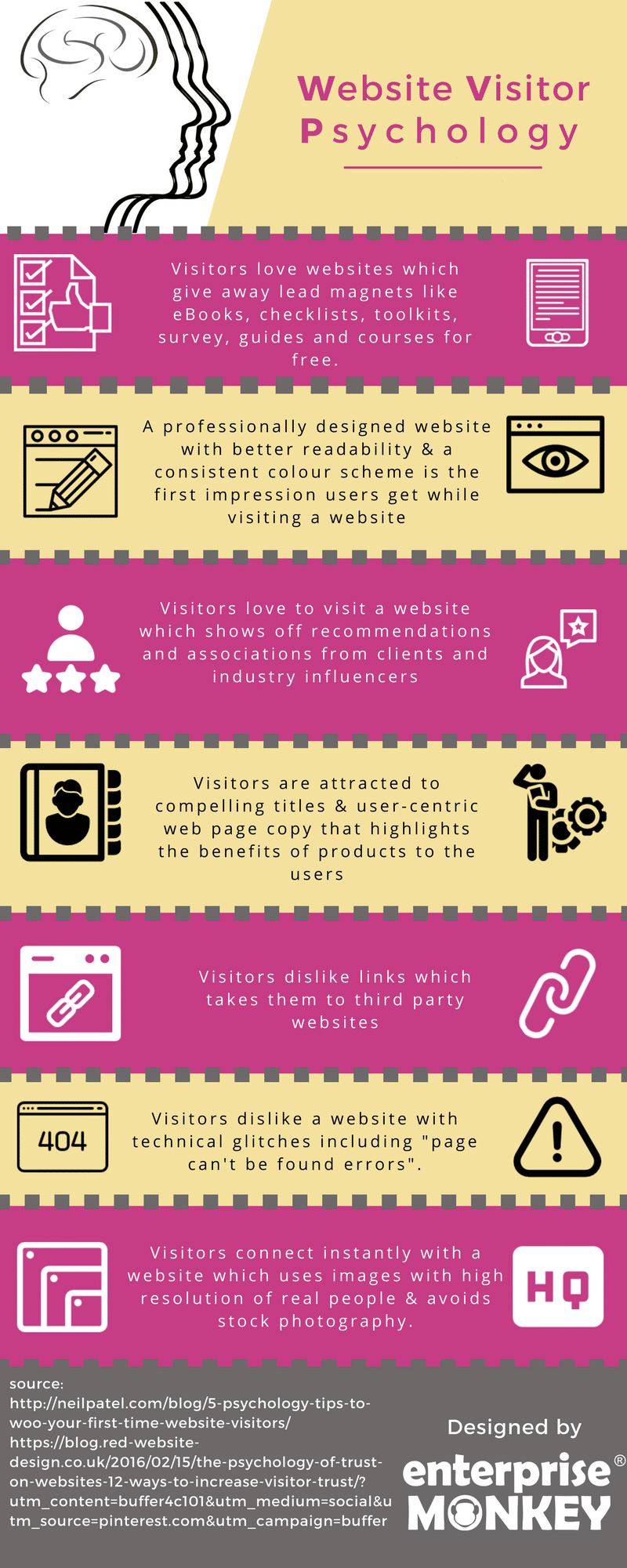 website visitor psychology infographic