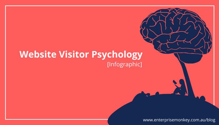 website visitor psychology