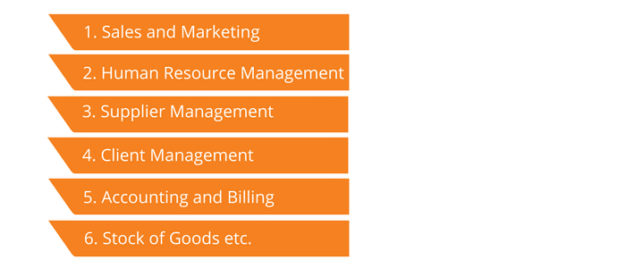 core processes that you can manage with an enterprise mobile app