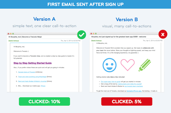 A/B Test Your In-App Messages