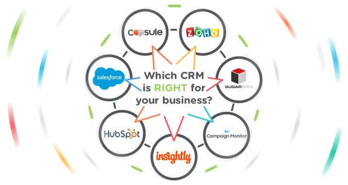 which crm is right for your business?