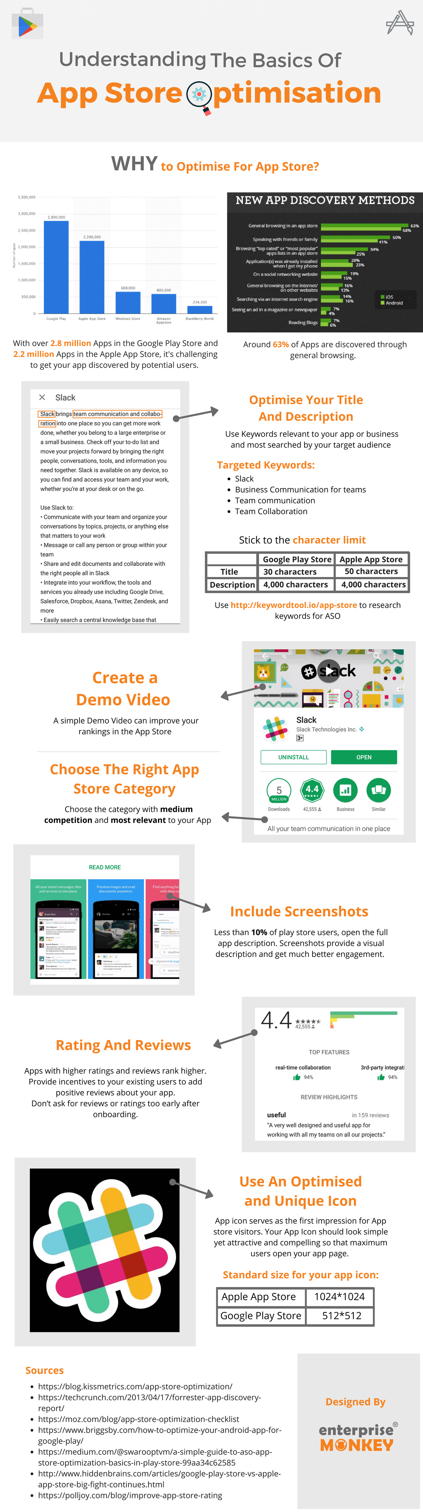 App store optimisation infographic