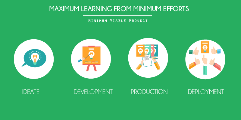 Maximum Learning from Minimum Product