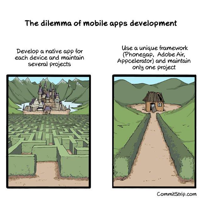 Dilemma Of Mobile App Development