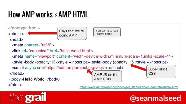 An HTML Example of AMP