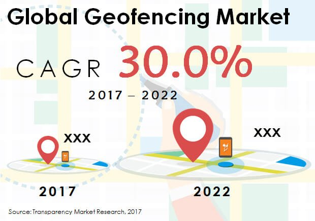 Global Geofencing Market from 2017-2022
