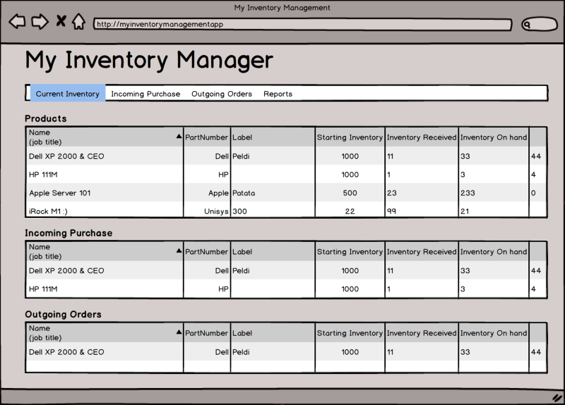 Snapshot of My Inventory Manager