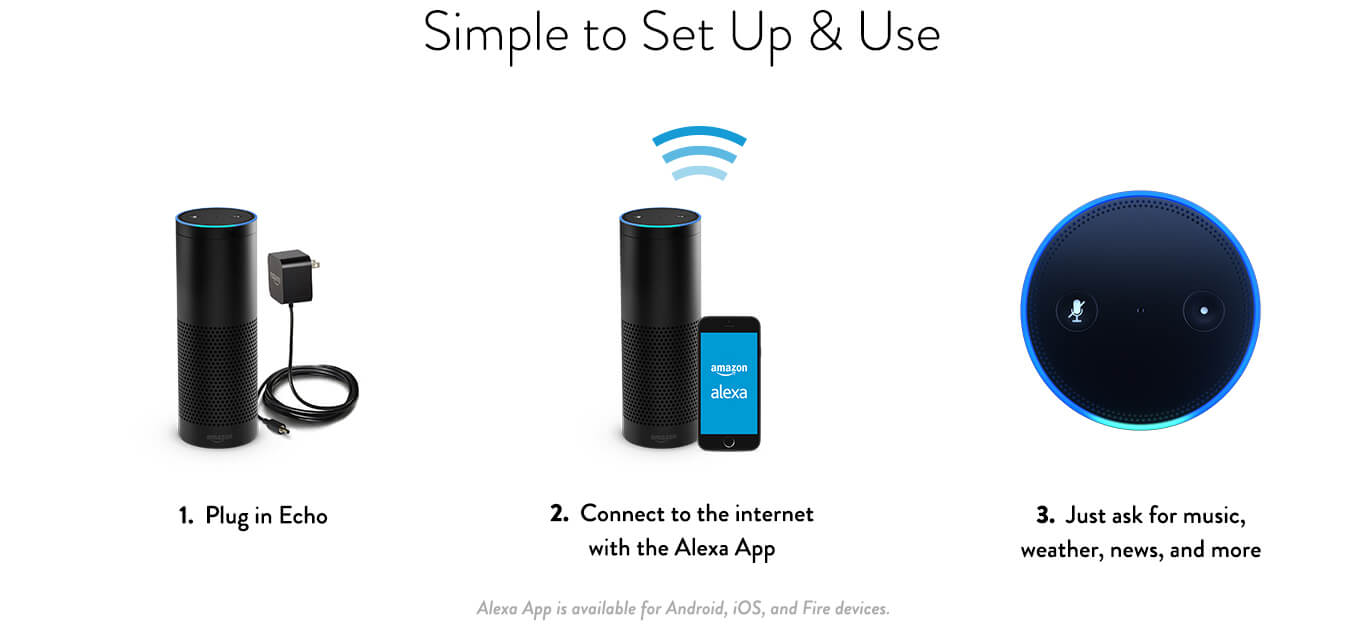 Steps to Use Voice Assistant