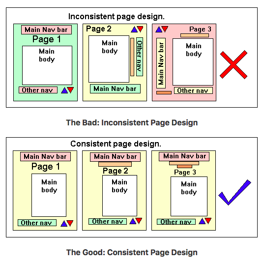 good-bad-page-design