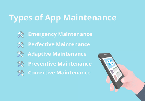 types-of-app-maintenance